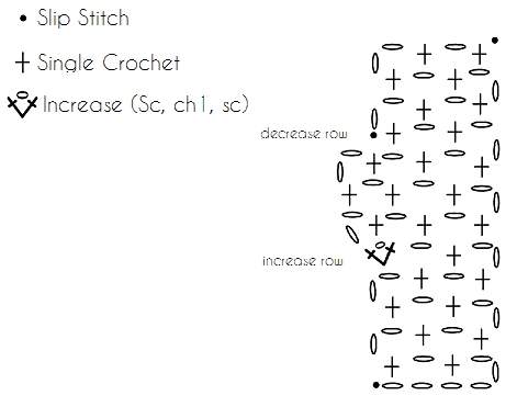 Moss Stitch Crochet Crescent Shawl Pattern Chart