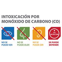 Carbon Monoxide (CO) Poisoning Prevention