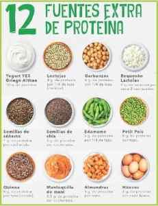 12 Fuentes extra de Proteinas COMPRESSED
