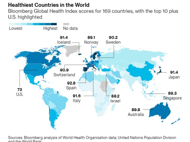 Mapa mundial con estadísticas de salud por países . Creencias limitantes