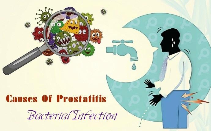 Las causas de la prostatitis