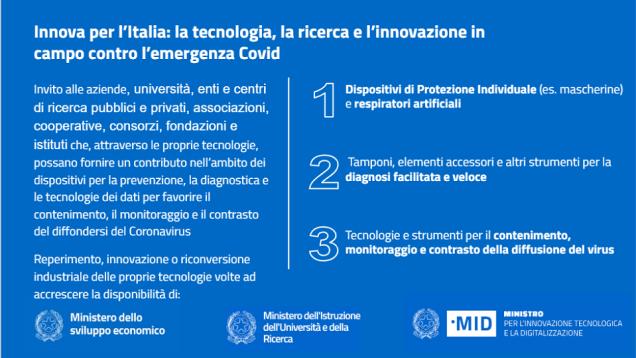 innova-per-italia