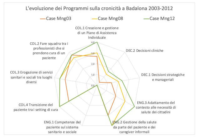 BadalonaCronicita3