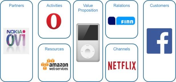 7-selskaper-som-endret-internettokonomien