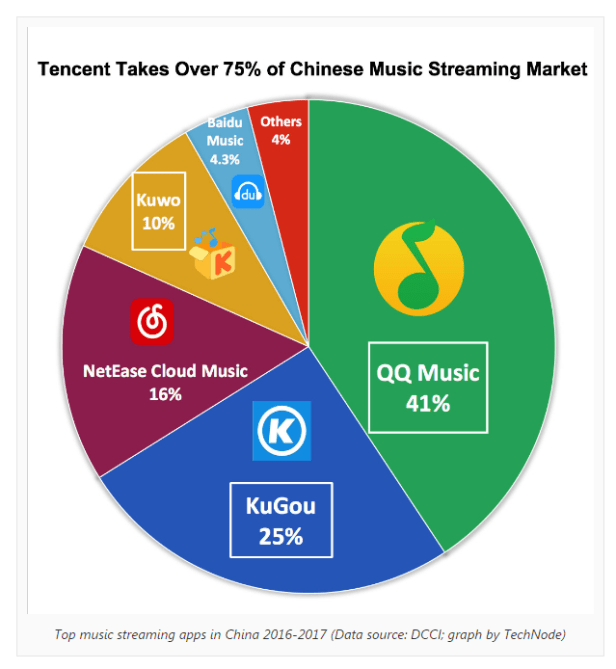 Tencent-music.png