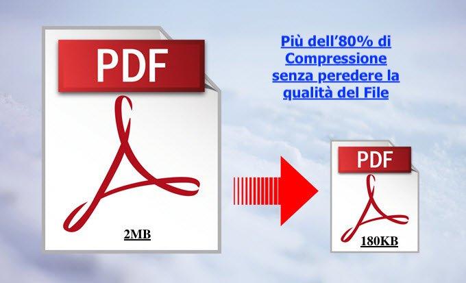 Comprimere File PDF online gratis