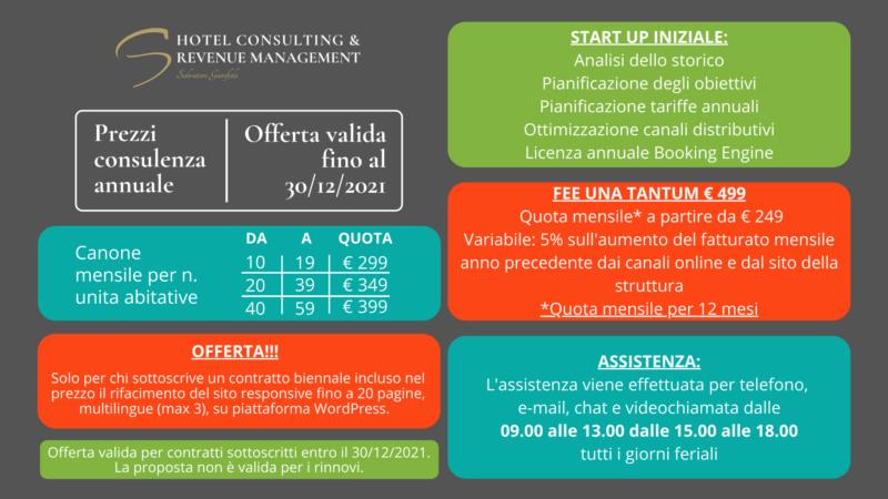 Start up iniziale Analisi dello storico Pianificazione degli obiettivi Pianificazione tariffe annuali Ottimizzazione canali distributivi Licenza annuale Booking Engine