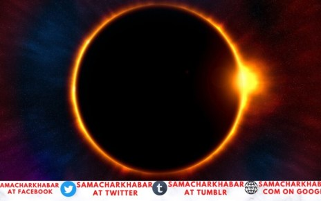 Solar Eclipse 2021 [Hindi] जून 10 2021 का सूर्य ग्रहण