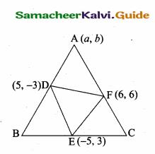 Samacheer Kalvi 10th Maths Guide Chapter 5 Coordinate Geometry Additional Questions 30