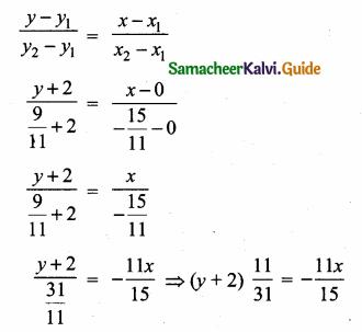 Samacheer Kalvi 10th Maths Guide Chapter 5 Coordinate Geometry Ex 5.4 10