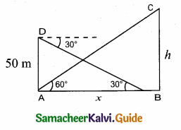 Samacheer Kalvi 10th Maths Guide Chapter 6 Trigonometry Ex 6.4 5
