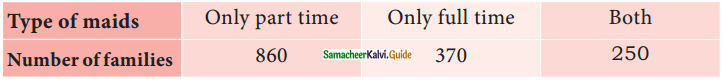 Samacheer Kalvi 9th Maths Guide Chapter 9 Probability Ex 9.2 1