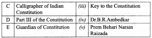 Samacheer Kalvi 10th Social Science Guide Civics Chapter 1 Indian Constitution 17