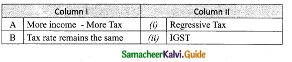 Samacheer Kalvi 10th Social Science Guide Economics Chapter 4 Government and Taxes 5