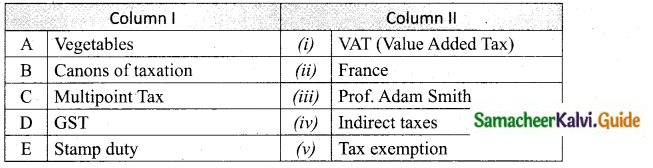 Samacheer Kalvi 10th Social Science Guide Economics Chapter 4 Government and Taxes 7
