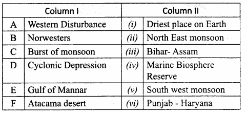 Samacheer Kalvi 10th Social Science Guide Geography Chapter 2 Climate and Natural Vegetation of India 10