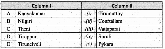 Samacheer Kalvi 10th Social Science Guide Geography Chapter 6 Physical Geography of Tamil Nadu 11