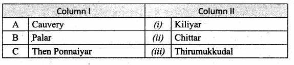 Samacheer Kalvi 10th Social Science Guide Geography Chapter 6 Physical Geography of Tamil Nadu 7