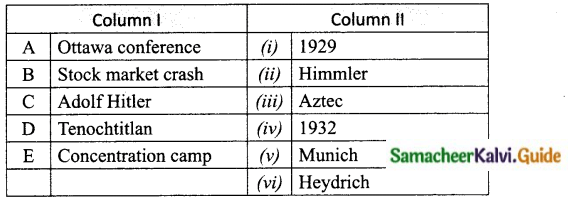 Samacheer Kalvi 10th Social Science Guide History Chapter 2 The World Between Two World Wars 4