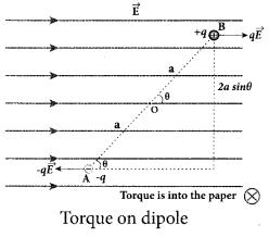 Tamil Nadu 12th Physics Model Question Paper 5 English Medium 8