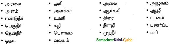Tamil Nadu 12th Tamil Model Question Paper 5 - 2