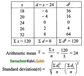 Samacheer Kalvi 10th Maths Guide Chapter 8 Statistics and Probability Additional Questions LAQ 5