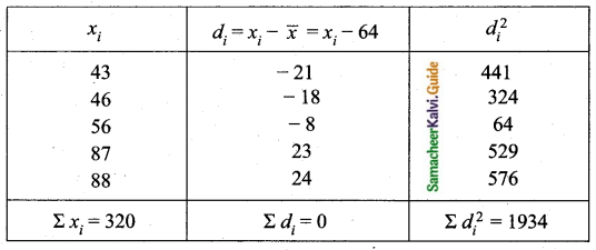 Samacheer Kalvi 10th Maths Guide Chapter 8 Statistics and Probability Additional Questions LAQ 6.3