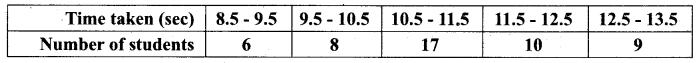 Samacheer Kalvi 10th Maths Guide Chapter 8 Statistics and Probability Ex 8.1 Q13