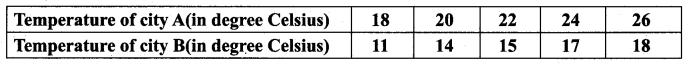 Samacheer Kalvi 10th Maths Guide Chapter 8 Statistics and Probability Ex 8.2 Q9