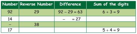 Samacheer Kalvi 4th Maths Guide Term 1 Chapter 3 Patterns InText Questions 7