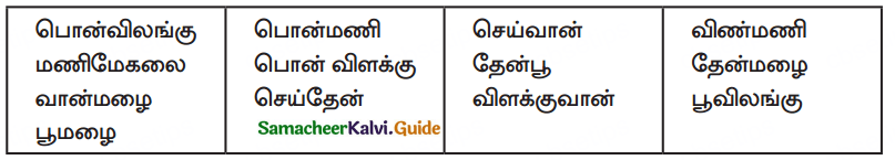 Samacheer Kalvi 10th Tamil Guide Chapter 1.5 எழுத்து சொல் - 7