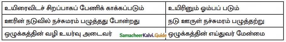 Samacheer Kalvi 10th Tamil Guide Chapter 3.6 திருக்குறள் - 3