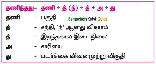 Samacheer Kalvi 10th Tamil Guide Chapter 5.3 திருவிளையாடற் புராணம் - 4