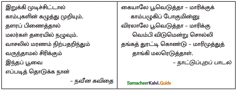 Samacheer Kalvi 10th Tamil Guide Chapter 6.2. பூத்தொடுத்தல் - 1