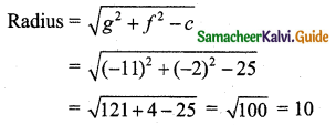 Samacheer Kalvi 11th Business Maths Guide Chapter 3 Analytical Geometry Ex 3.4 Q2