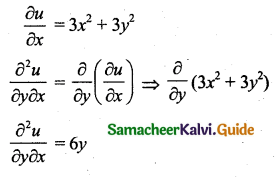 Samacheer Kalvi 11th Business Maths Guide Chapter 6 Applications of Differentiation Ex 6.6 Q14