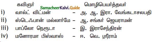 Samacheer Kalvi 11th Tamil Guide Chapter 1.2 பேச்சுமொழியும் கவிதைமொழியும் - 1