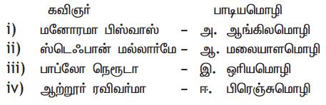 Samacheer Kalvi 11th Tamil Guide Chapter 1.2 பேச்சுமொழியும் கவிதைமொழியும் - 2