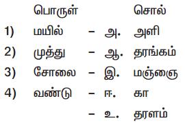 Samacheer Kalvi 11th Tamil Guide Chapter 2.4 திருமலை முருகன் பள்ளு - 1