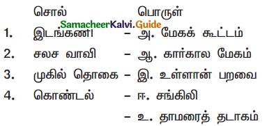 Samacheer Kalvi 11th Tamil Guide Chapter 2.4 திருமலை முருகன் பள்ளு - 2
