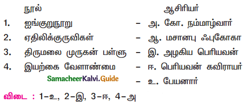 Samacheer Kalvi 11th Tamil Guide Chapter 2.4 திருமலை முருகன் பள்ளு - 3