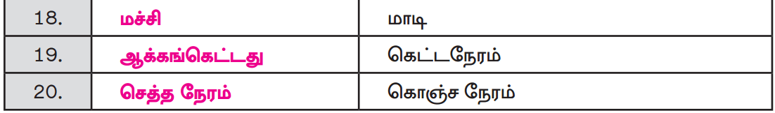 Samacheer Kalvi 12th Tamil Guide Chapter 2.5 நால்வகைப் பொருத்தங்கள் 7