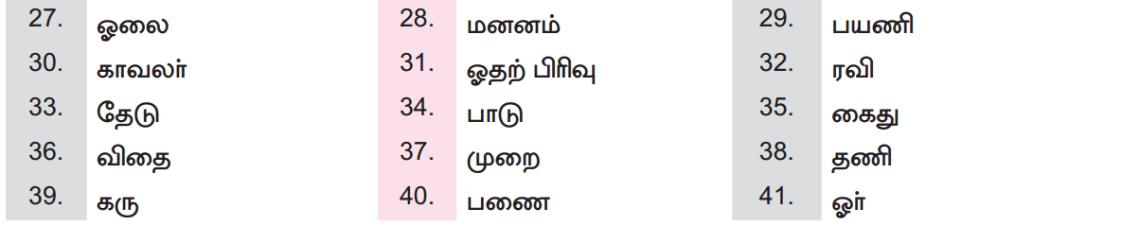 Samacheer Kalvi 12th Tamil Guide Chapter Chapter 4.6 பா இயற்றப் பழகலாம் 10