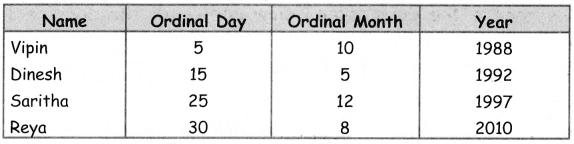 Samacheer Kalvi 4th Maths Guide Term 1 Chapter 5 Time InText Questions 2