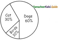 Samacheer Kalvi 4th Maths Guide Term 1 Chapter 6 Inforamation processing Ex 6.3 6
