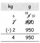 Samacheer Kalvi 4th Maths Guide Term 2 Chapter 4 Measurements Ex 4.2 12