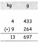 Samacheer Kalvi 4th Maths Guide Term 2 Chapter 4 Measurements Ex 4.2 6