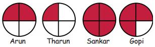 Samacheer Kalvi 4th Maths Guide Term 3 Chapter 6 Fraction InText Questions 1