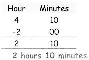 Samacheer Kalvi 5th Maths Guide Term 1 Chapter 5 Time InText Questions 1
