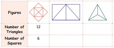 Samacheer Kalvi 5th Maths Guide Term 2 Chapter 6 Information Processing InText Questions 2